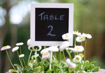 blackboard table numbers