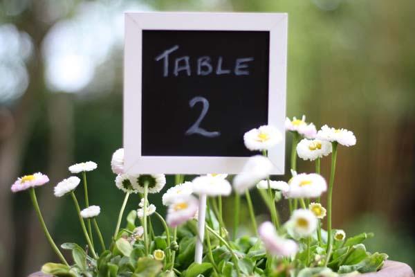 blackboard table numbers