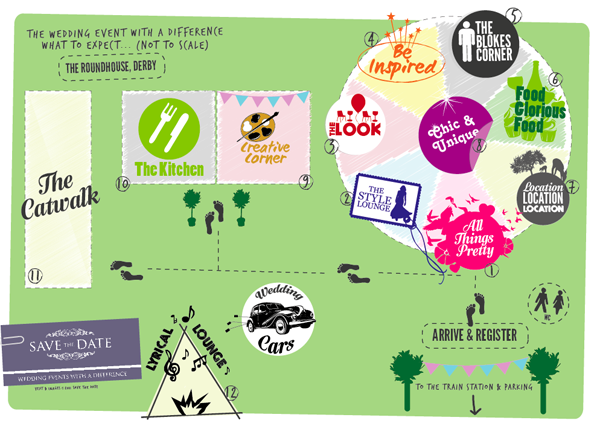 Wedding Event with a Difference Map
