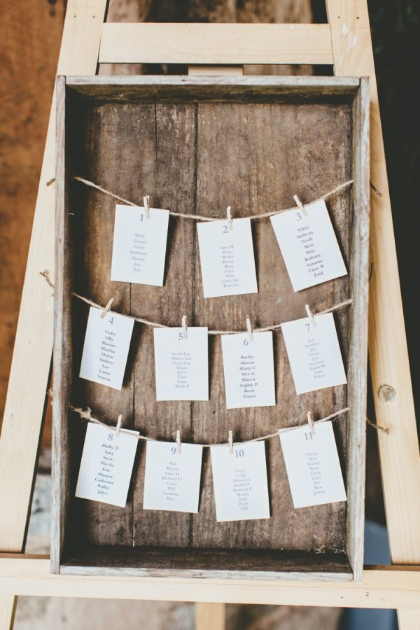 a roll of twine available from @theweddingomd rustic table plan whimsicalwonderlandweddings.com - paulunderhill.com