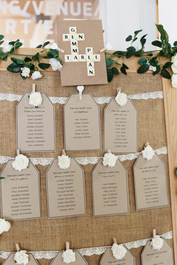 Creative Ways To Use Luggage Tags At Your Wedding whimsicalwonderlandwedding.com - lifephotographic.com