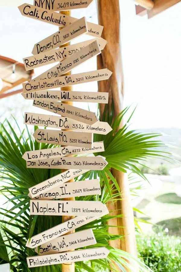 travel theme wedding ideas signs