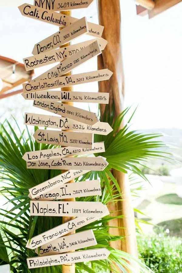 travel theme wedding ideas signs